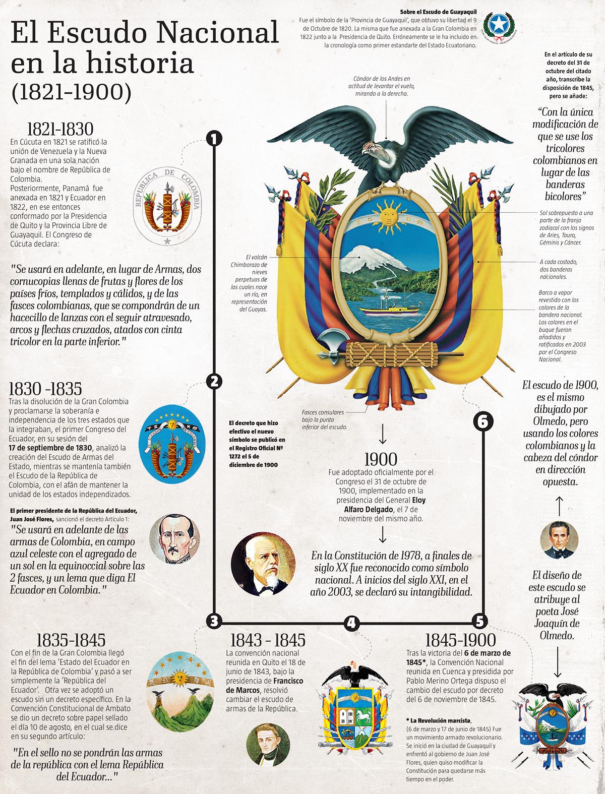 escudos CORREGIDO low